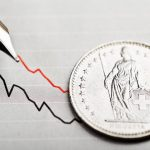 """Liczba """"frankowych"""" hipotek zmalała przez rok o 24 tys."""